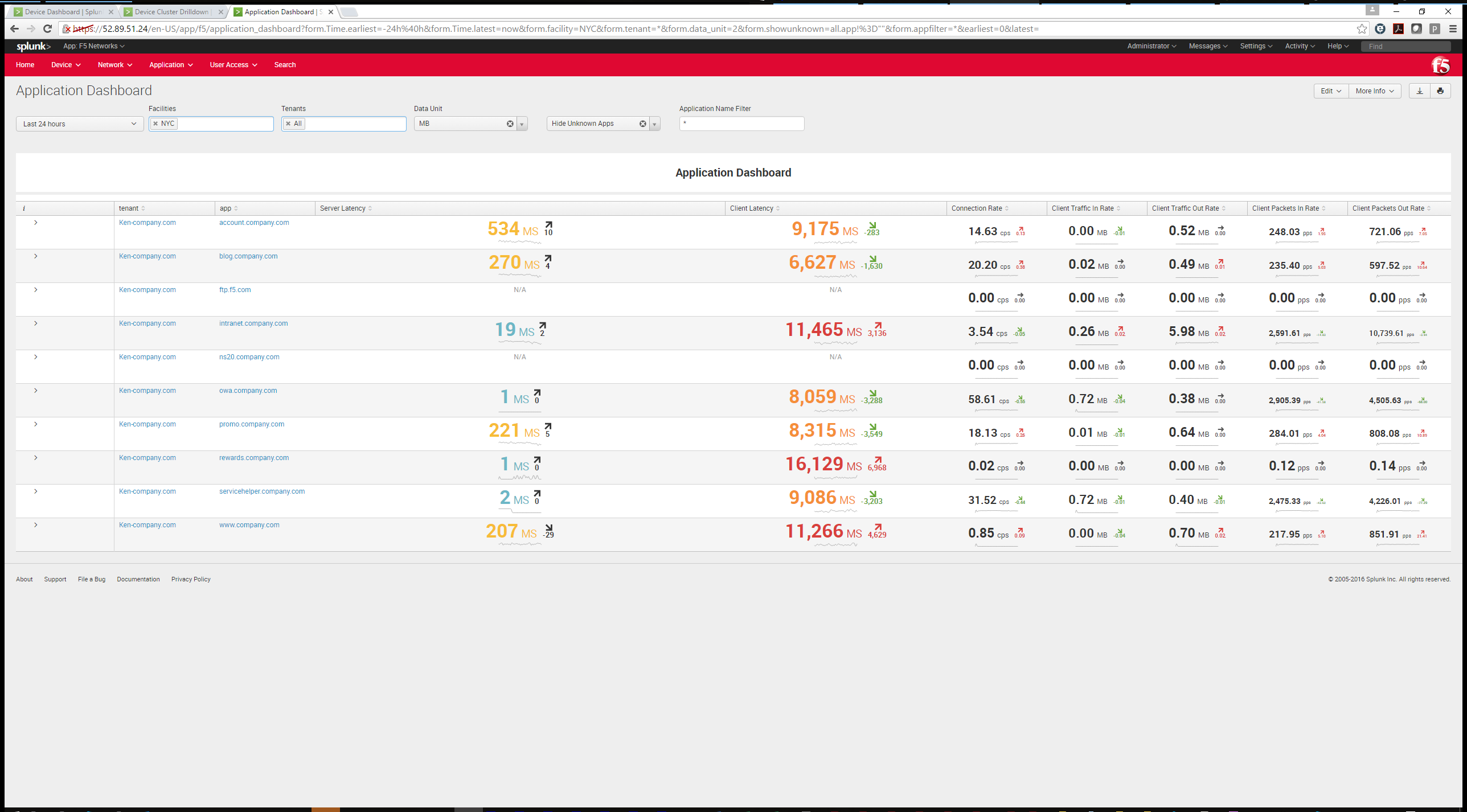 A Catch from the Codeshare: F5 Analytics iApp DevCentral