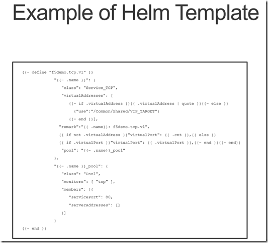 Templating Enhanced Kubernetes Load Balancing with a Helm Operator
